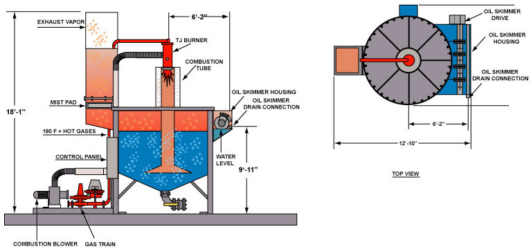 EvapoDry Evaporator Illustrations